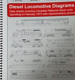 diesel locomotive diagrams [ 2237 x 3276 Pixel ]