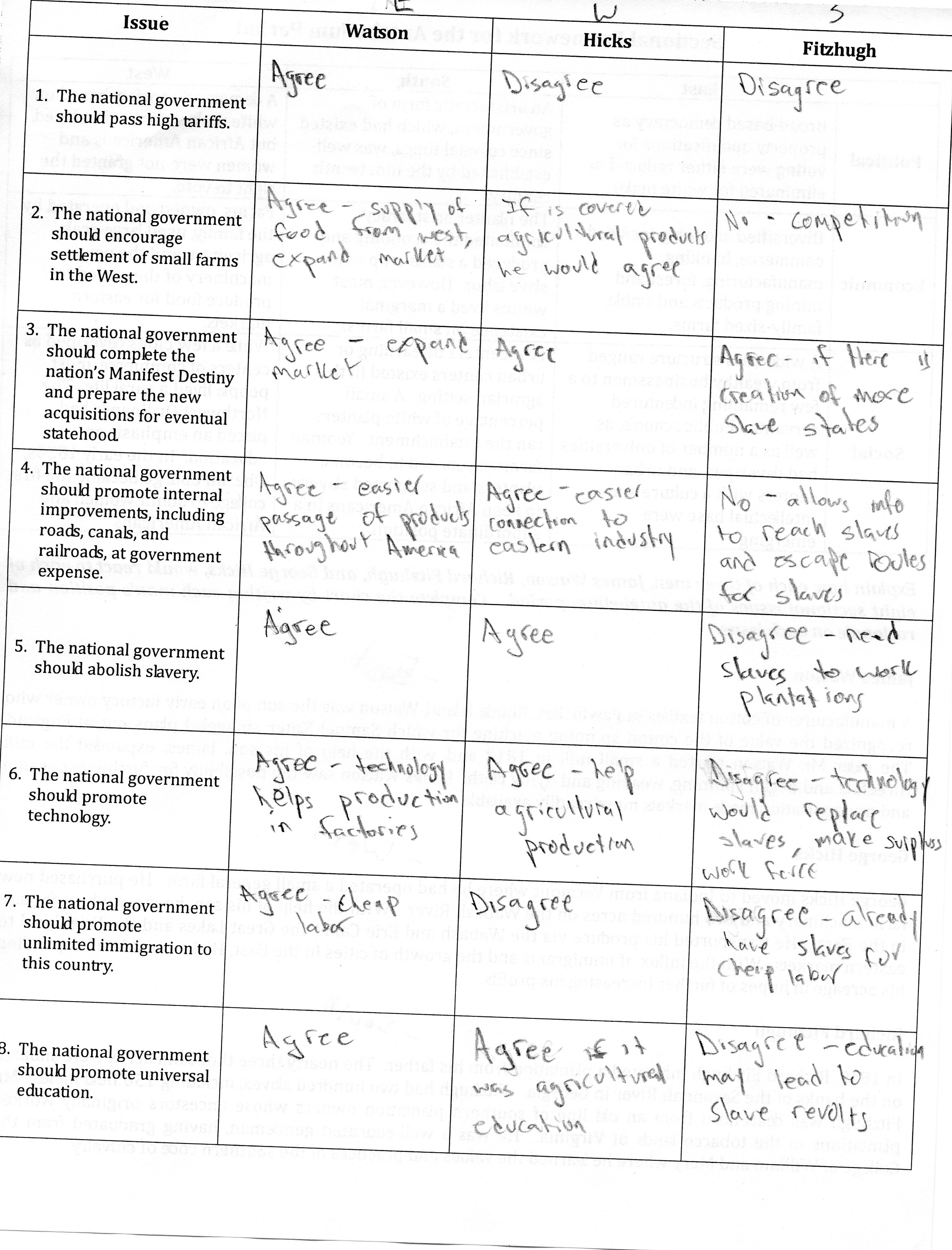 Reconstruction Worksheet Quizlet