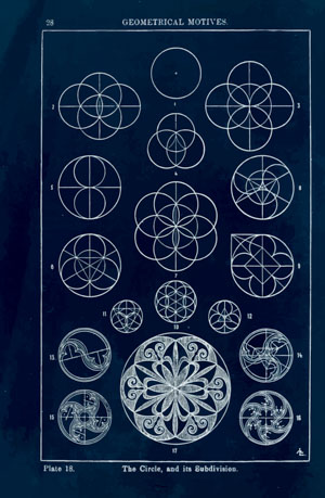 A Handbook Of Ornament With Three Hundred Plates Franz Sales Meyer 1896