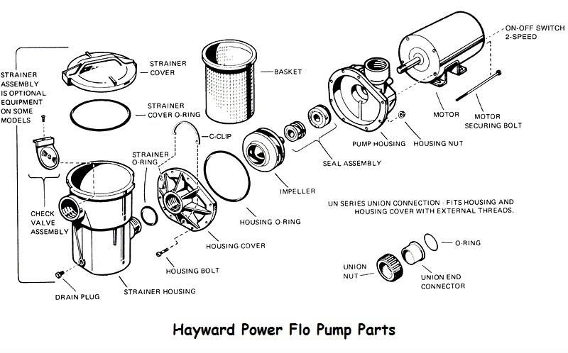 Hayward Power Flo Lx Wiring Diagram Hayward Owner's Manual
