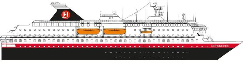 Profil-Nordnorge-u-deck
