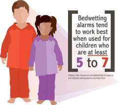 Wet-Stop3 Bedwetting Alarm