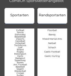 comeon sportwettenanbieter mit vielen m glichkeiten [ 943 x 1070 Pixel ]