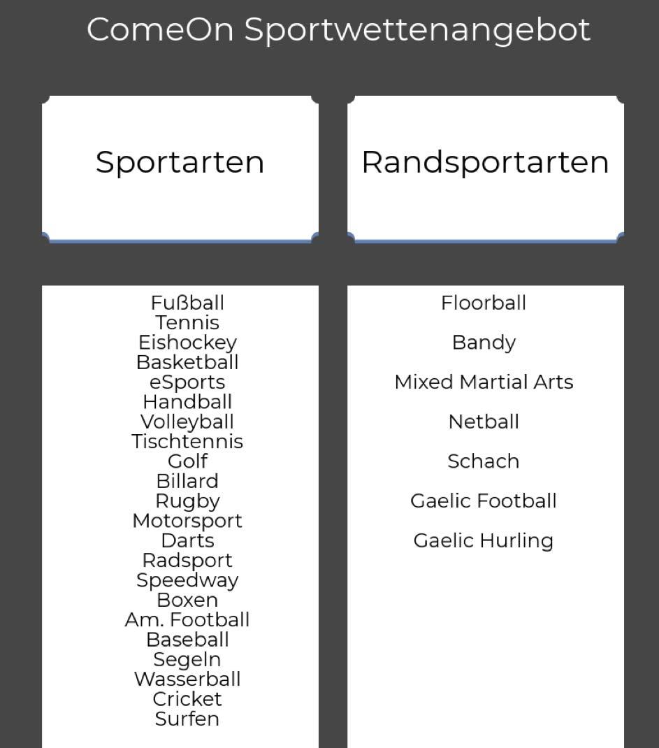 hight resolution of comeon sportwettenanbieter mit vielen m glichkeiten
