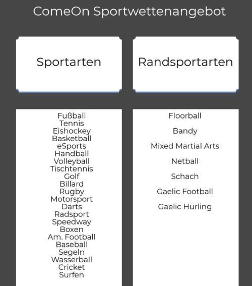 small resolution of comeon sportwettenanbieter mit vielen m glichkeiten
