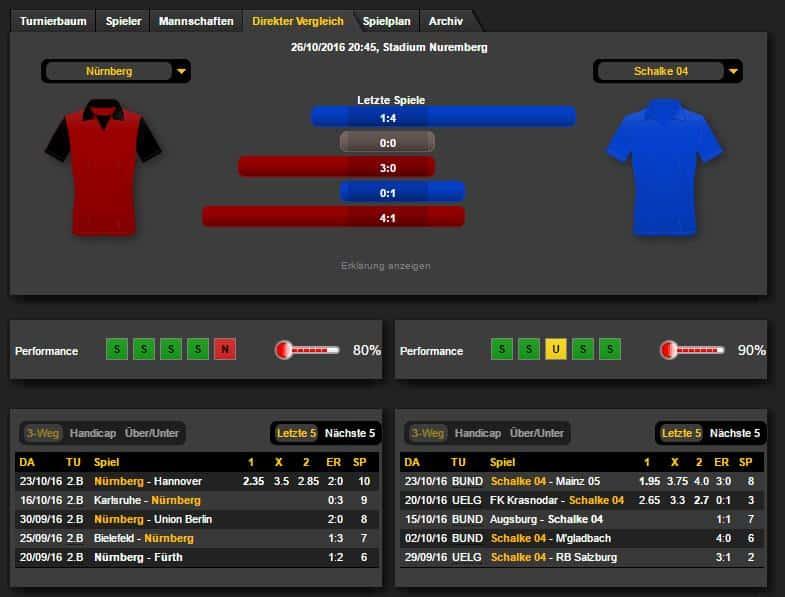 Dortmund Hertha Ergebnisse