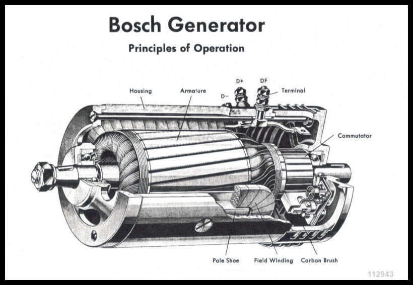 Porsche 356 Generator Brush Wear: Peking to Paris