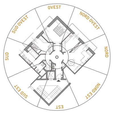 scuola di interni wevux pianta-cardinali-feng-shui