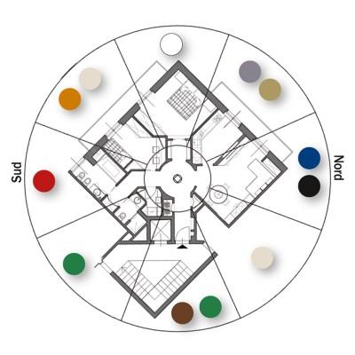 scuola di interni wevux pianta-colori-feng-shui