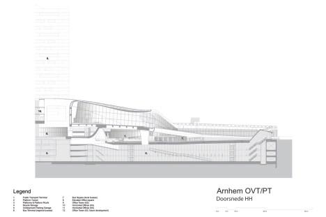 domus-13-unstudio-arnhem-central-station