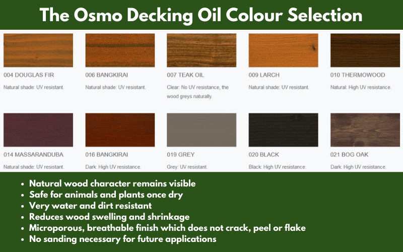 The Osmo Decking Oil Colour Selection