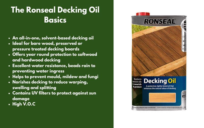 The Ronseal Decking Oil Basics
