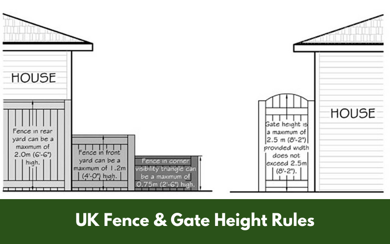 UK Fence & Gate Height Rules
