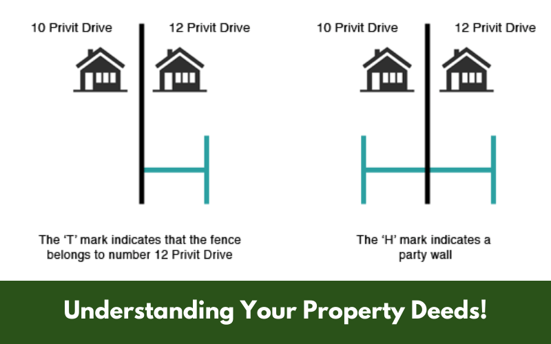 Understanding Your Property Deeds!