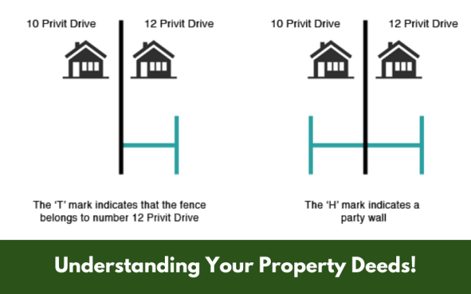 Understanding Your Property Deeds!