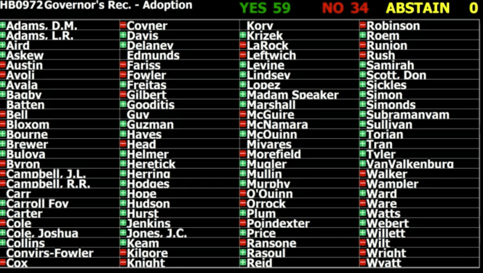 The House voted to accept the Northam's recommendations on the decriminalization of marijuana. CNS