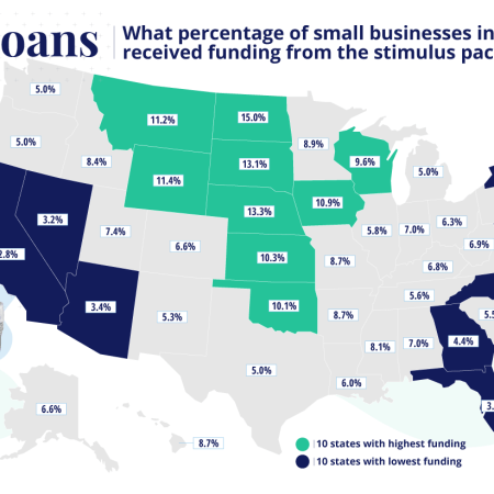 Map showing where the initial poll of Payroll Protection Act funds went. Business.org