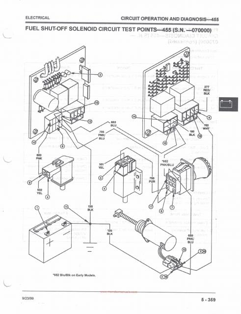 John Deere 455 Parts Diagram : deere, parts, diagram, Deere, Serial, Number, 40600, Weekend, Freedom, Machines