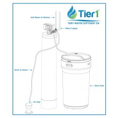 How To Hook Up A Water Softener Diagram Jayco Eagle Outback Wiring Tier1 Series 165 48 000 Grain Capacity