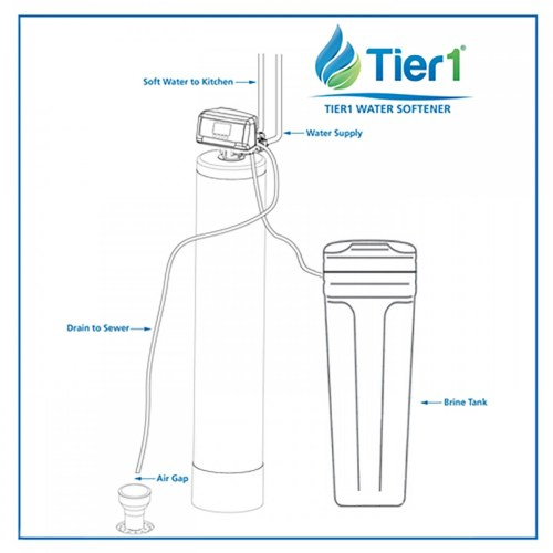 small resolution of tier1 48 000 grain capacity water softener 4 stage ultra filtration hollow fiber drinking