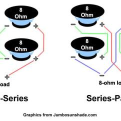 8 Ohm Speaker Wiring Diagrams Ethernet Diagram How To Properly Wire A 4x12 Cabinet Warehouse Guitar Speakers