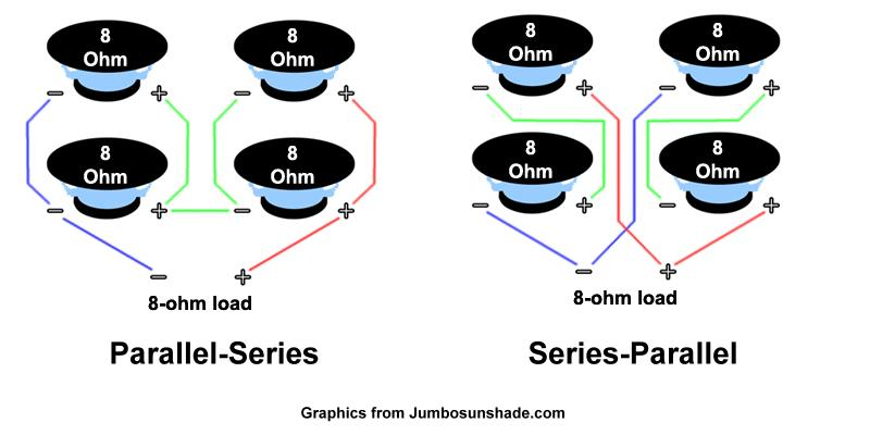 8 ohm wiring diagram 18 hp intek engine how to properly wire a 4x12 speaker cabinet warehouse guitar speakers