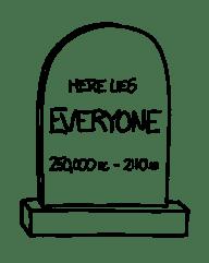 Ellie's AS Literature Blog: Poems About Belief