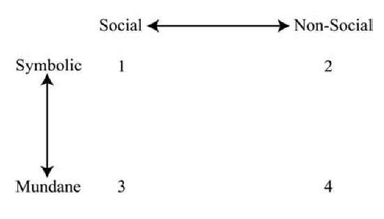 Classification (Anthropology)