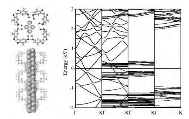 Nanomaterials and Molecular Devices: De Novo Design Theory