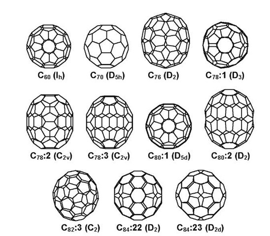 Fullerenes: Identification of Isomers Based on Nuclear