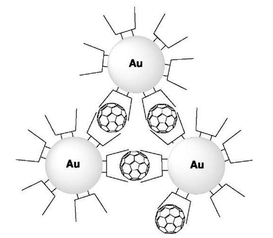 Metal Nanoparticles Modified with Molecular Receptors Part