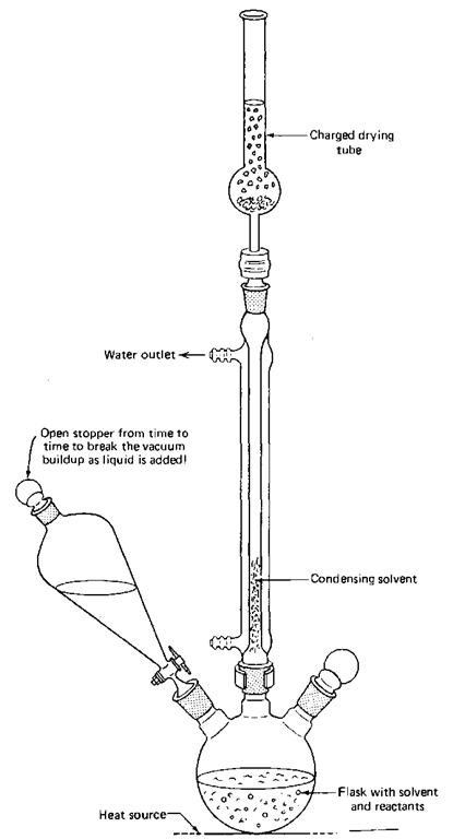 Reflux (Laboratory Manual)