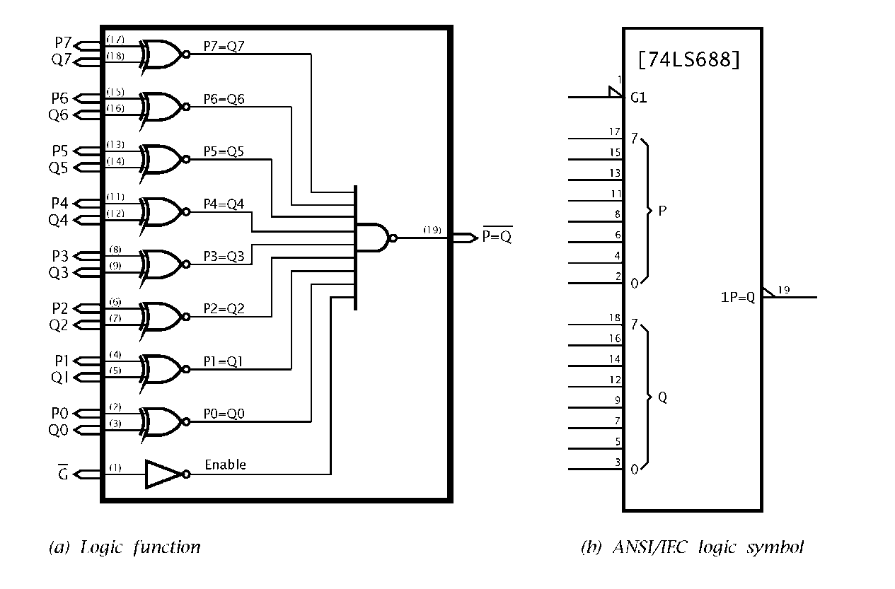hight resolution of logic diagram of 4 bit comparator