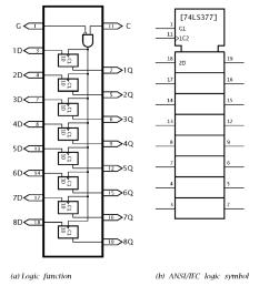 the 74ls377 octal d flip flop array logic circuitry  [ 977 x 960 Pixel ]