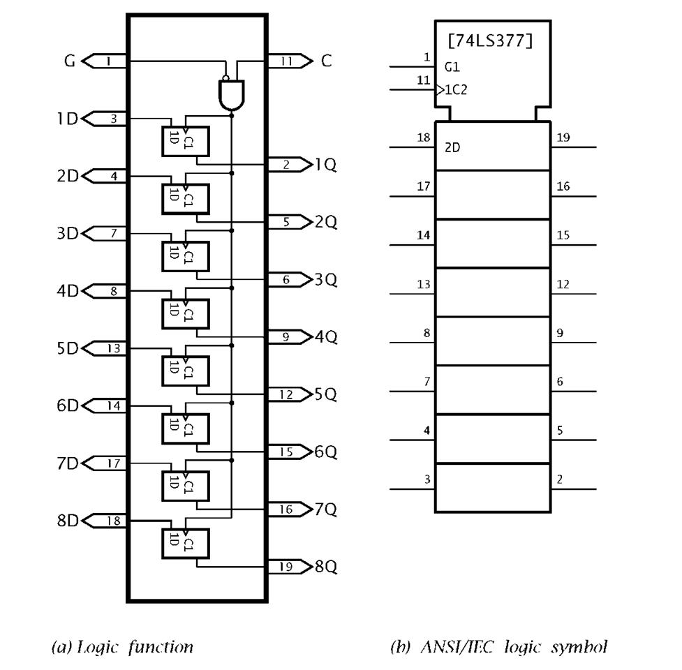 medium resolution of the 74ls377 octal d flip flop array logic circuitry