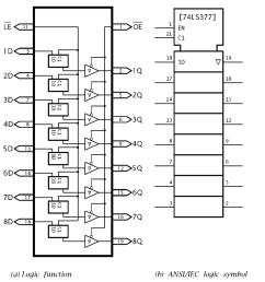 the 74ls373 octal d latch array  [ 973 x 960 Pixel ]