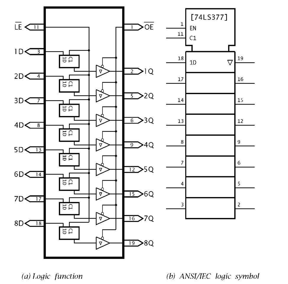 hight resolution of the 74ls373 octal d latch array