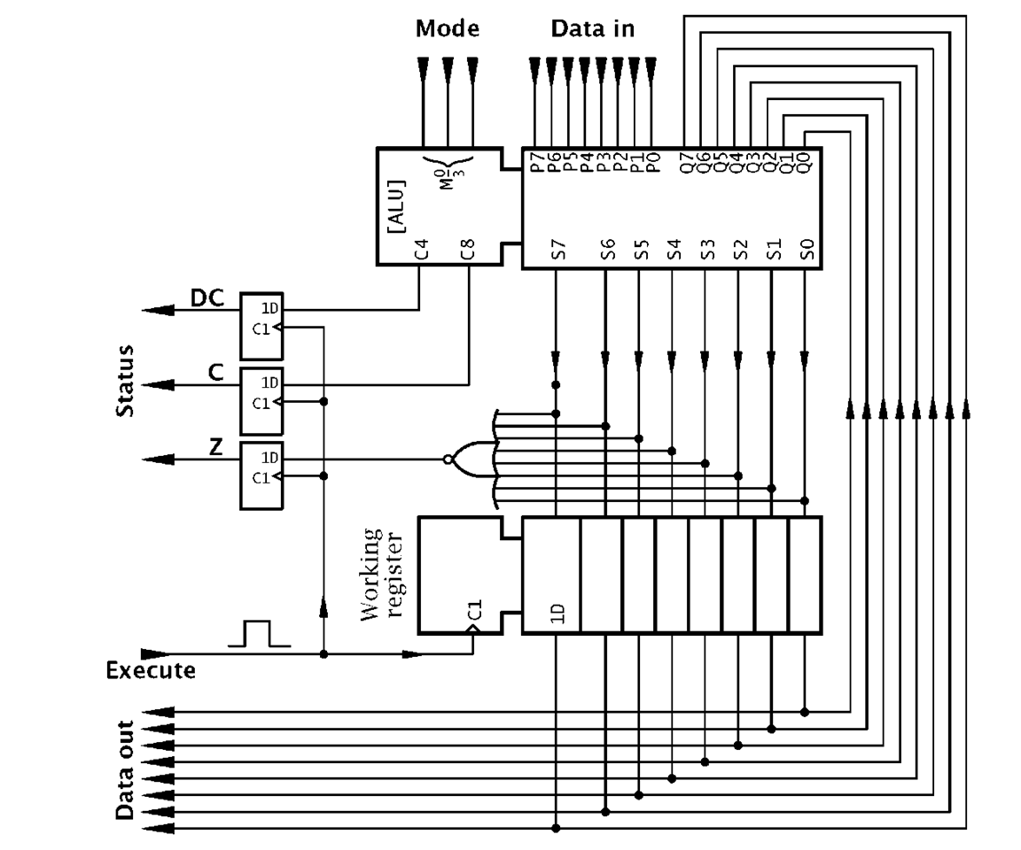 hight resolution of an 8 bit alu accumulator processor logic
