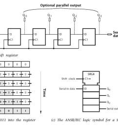the siso shift register logic  [ 1280 x 856 Pixel ]