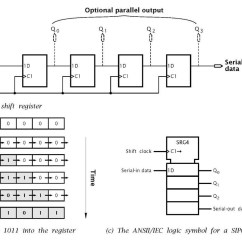 Parallel In Out Shift Register Timing Diagram Att Uverse Wiring Logic Circuitry Part 3 Pic Microcontroller