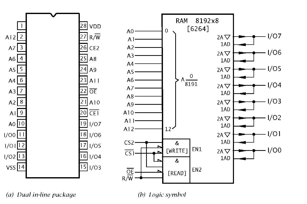Logic Circuitry Part 4 Pic Microcontroller