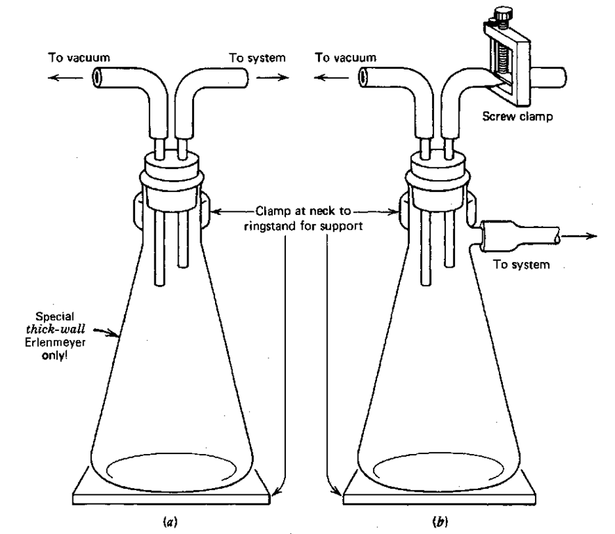 Recrystallization Part 2 (Laboratory Manual)