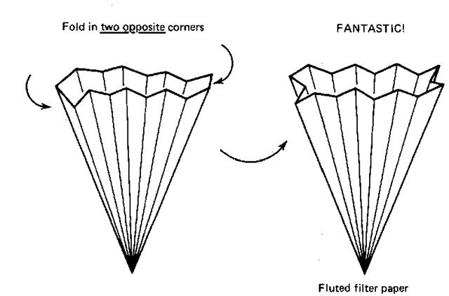 Recrystallization Part 2 (Laboratory Manual)