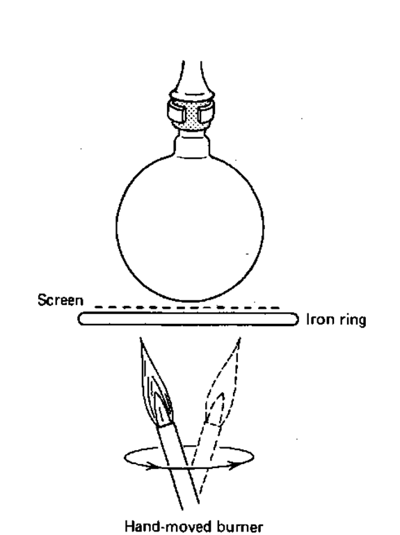 Sources of Heat (Laboratory Manual)