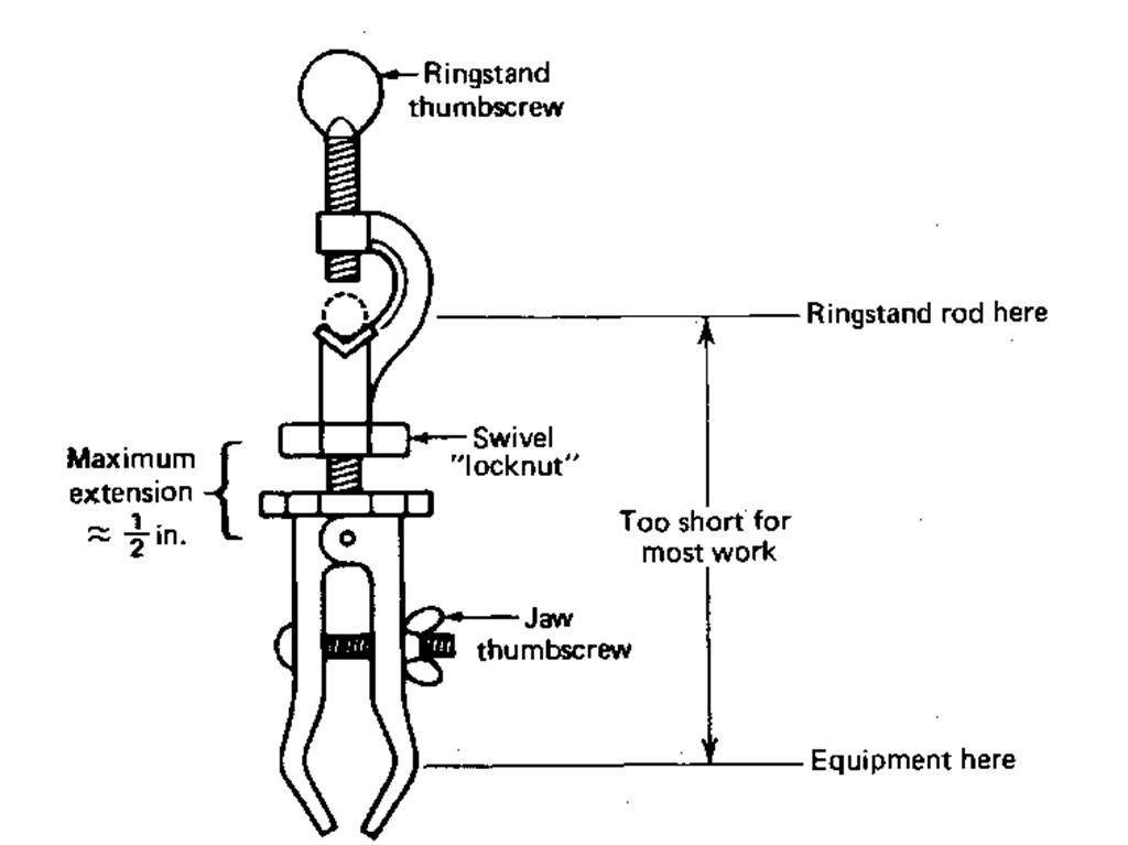 Clamps and Clamping (Laboratory Manual)