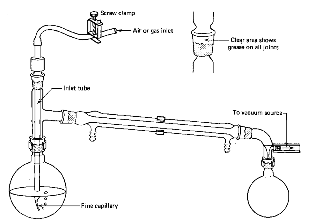 Distillation Part 1 (Laboratory Manual)