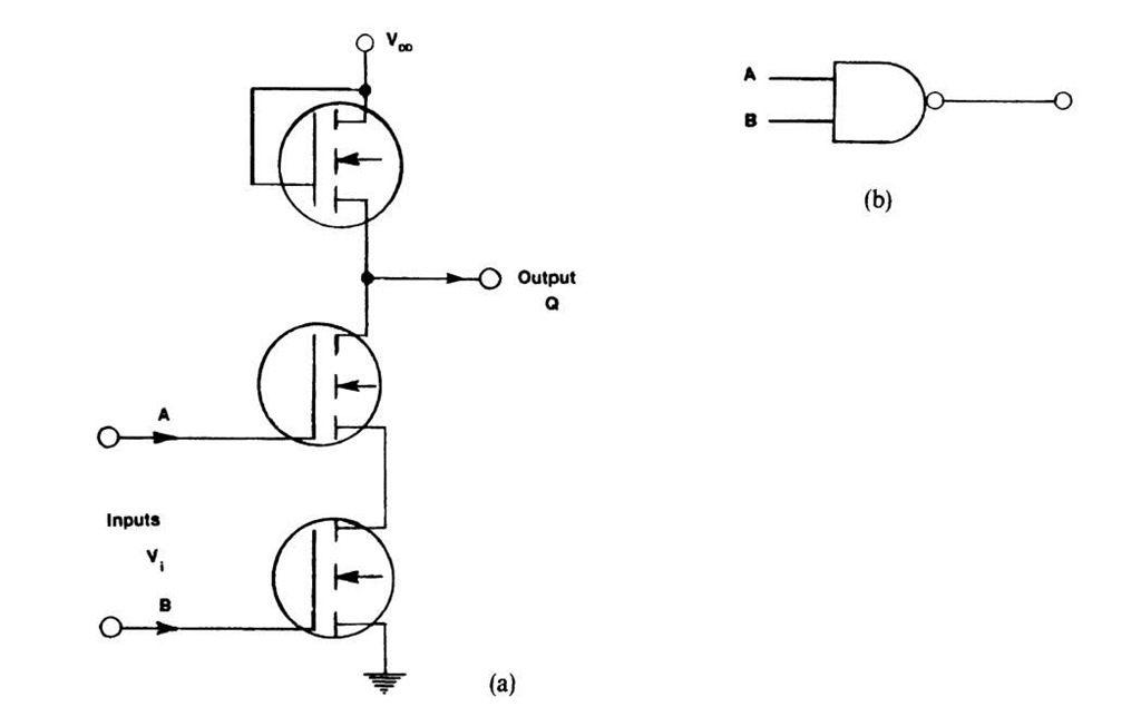 Semiconductors (Electrical Properties of Materials) Part 7
