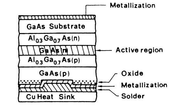 Applications (Optical Properties of Materials) Part 5
