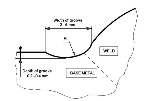 Fatigue Improvement of Welded Elements by Ultrasonic