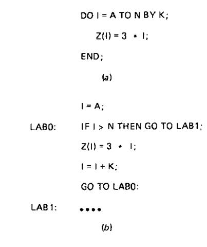 Code Optimization (Compiler Writing) Part 3